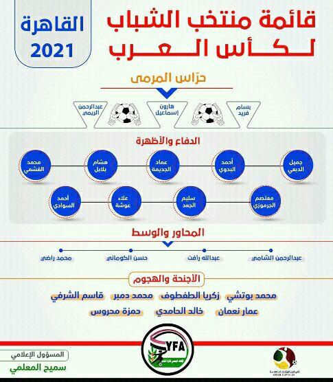 منتخب اليمن للشباب يغادر الى القاهرة للمشاركة في بطولة كأس العرب (تعرف على جدول مباريات المنتخب وقائمة بأسماء اللاعبين)