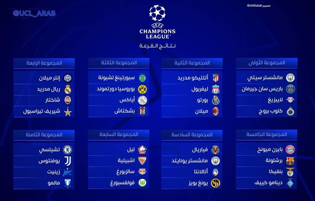 نتيجة قرعة دور المجموعات لدوري أبطال أوروبا